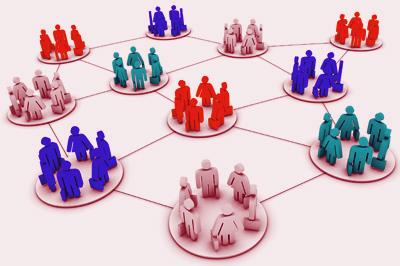 Grupos de Supervisión Institucional
